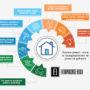 Основен ремонт на апартамент – етапи и последователност
